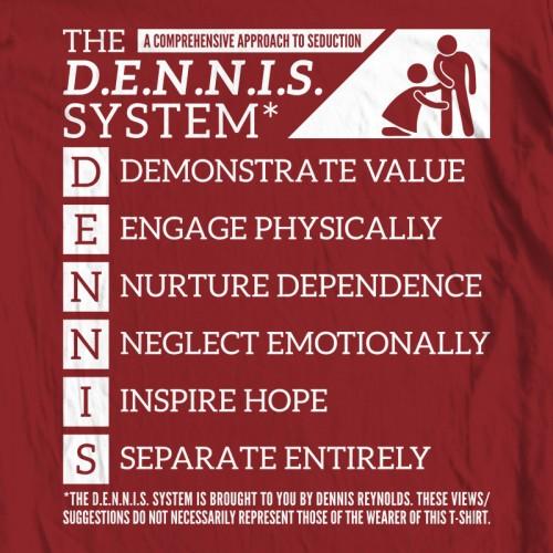 D.E.N.N.I.S. System